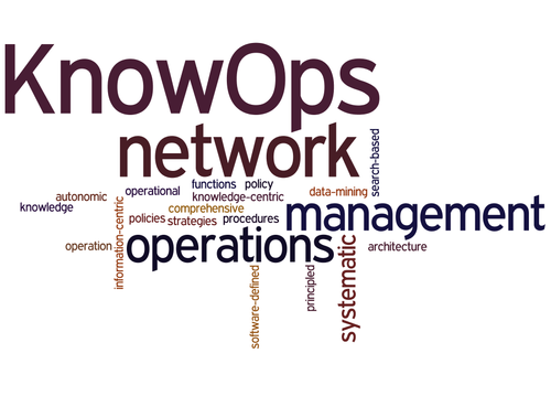 KnowOps: Network Management, Software Defined