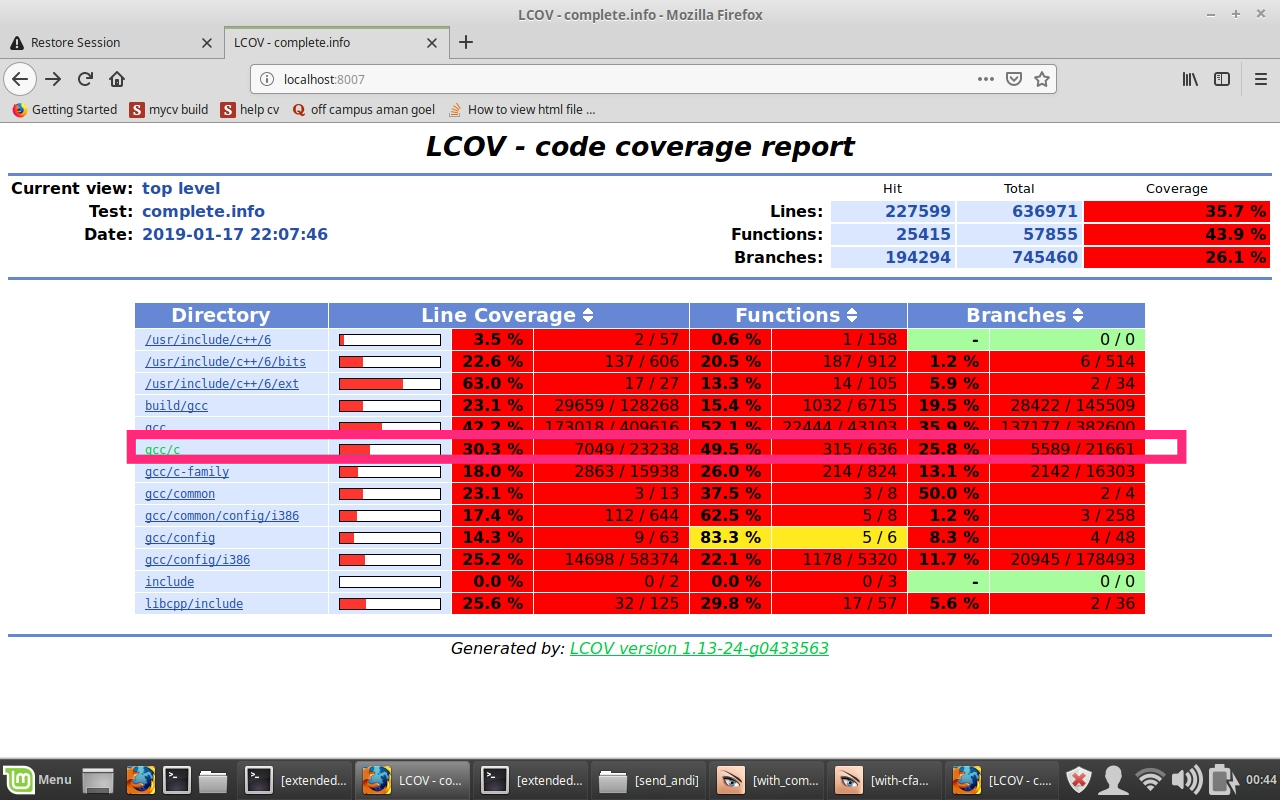 csmith-dev] code coverage
